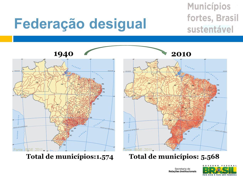 Federação desigual 1940 2010 Total de municípios:1.574