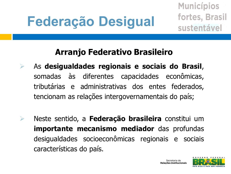 Arranjo Federativo Brasileiro