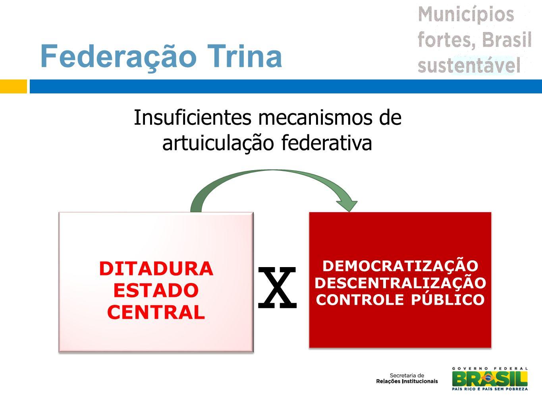 Insuficientes mecanismos de artuiculação federativa