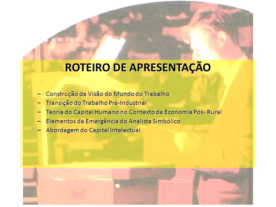 ROTEIRO DE APRESENTAÇÃO