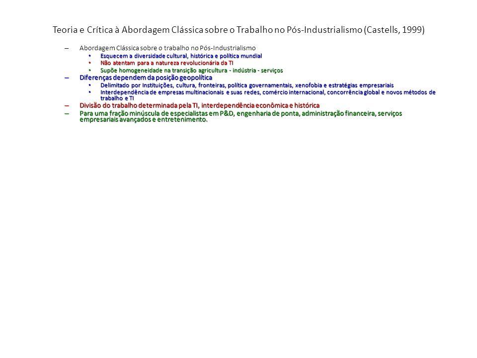 Teoria e Crítica à Abordagem Clássica sobre o Trabalho no Pós-Industrialismo (Castells, 1999)