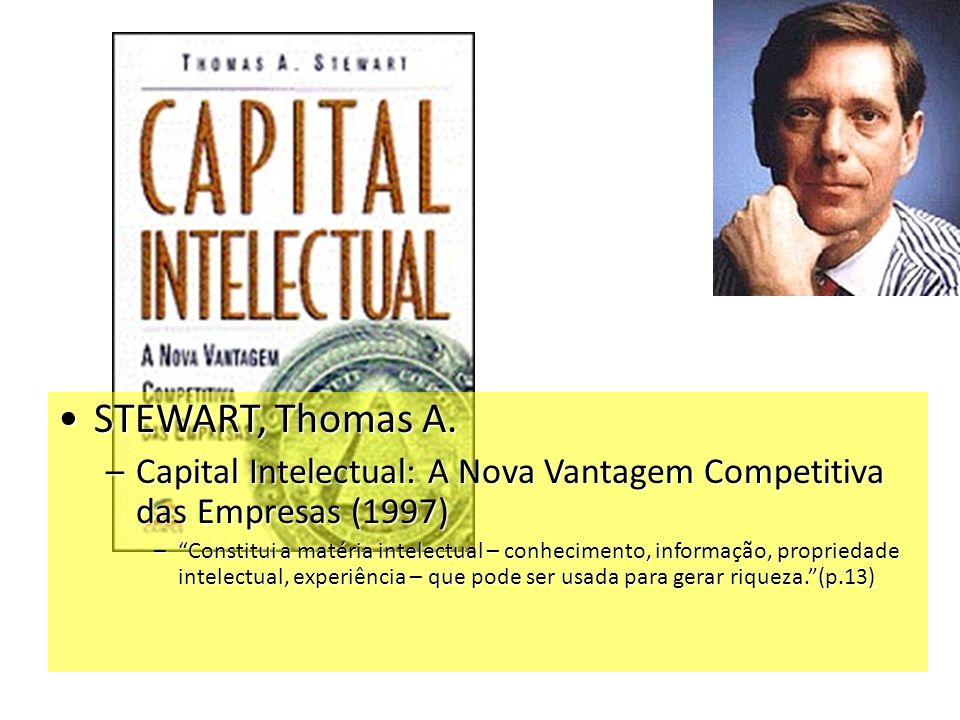 STEWART, Thomas A. Capital Intelectual: A Nova Vantagem Competitiva das Empresas (1997)