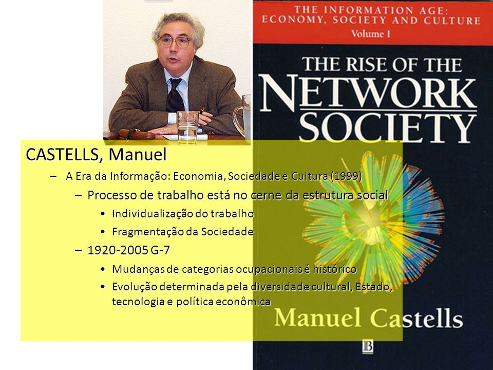 CASTELLS, Manuel A Era da Informação: Economia, Sociedade e Cultura (1999) Processo de trabalho está no cerne da estrutura social.