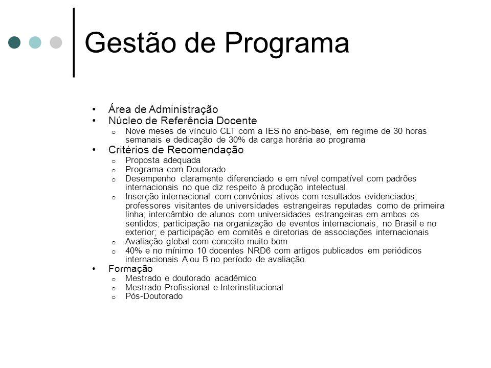 Gestão de Programa Área de Administração Núcleo de Referência Docente