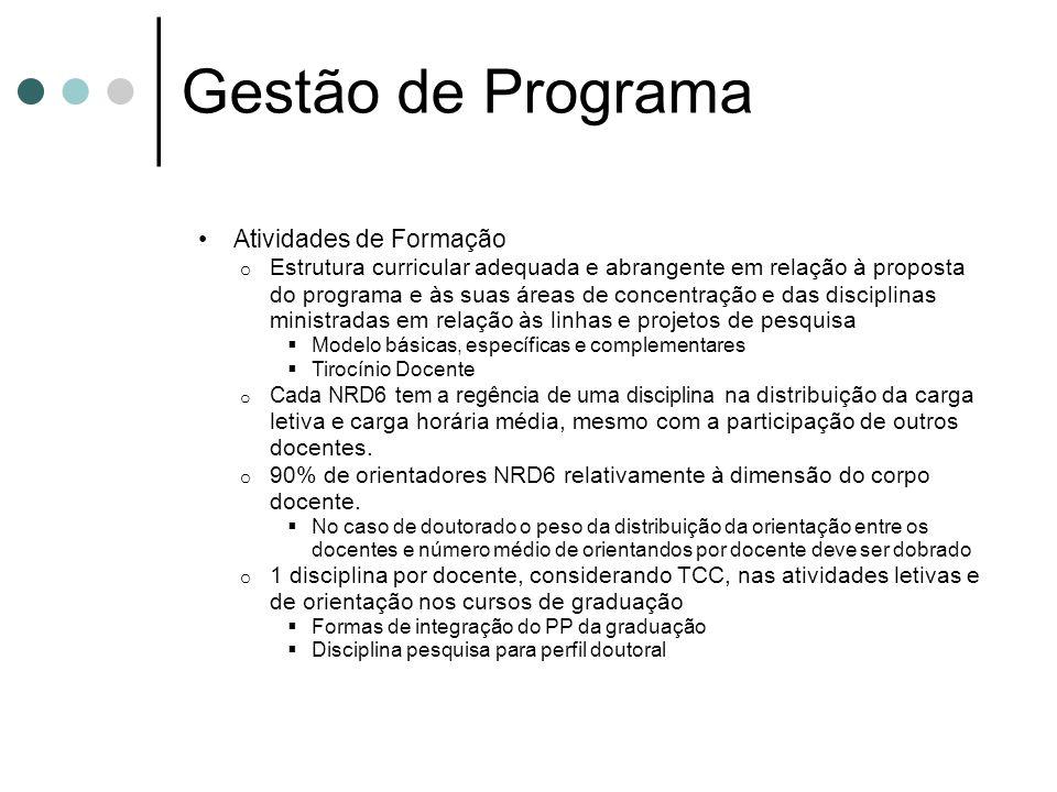 Gestão de Programa Atividades de Formação