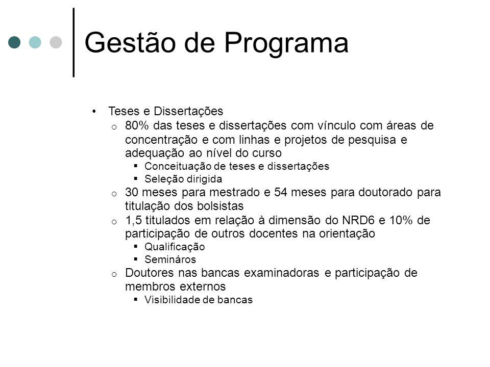 Gestão de Programa Teses e Dissertações