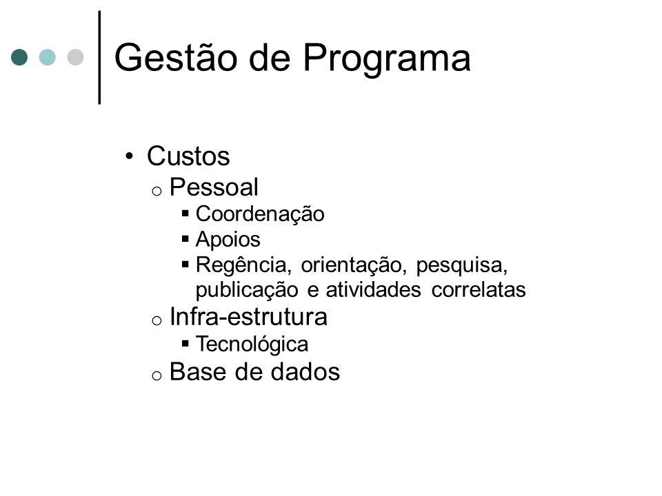Gestão de Programa Custos Pessoal Infra-estrutura Base de dados