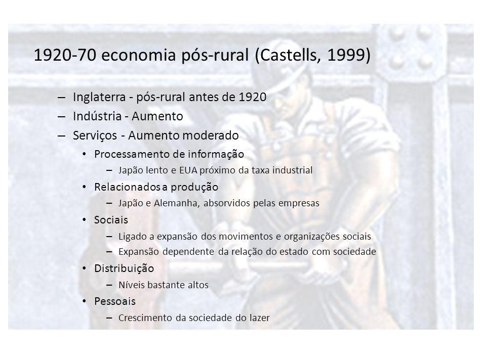 1920-70 economia pós-rural (Castells, 1999)