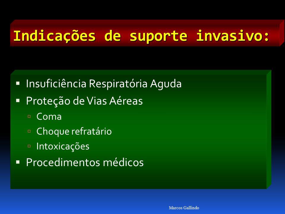 Indicações de suporte invasivo: