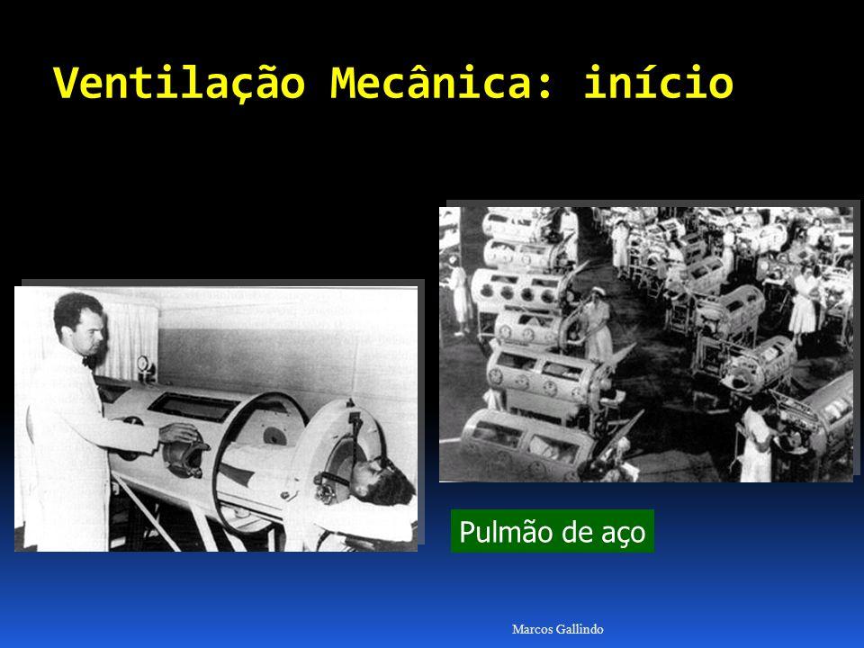 Ventilação Mecânica: início