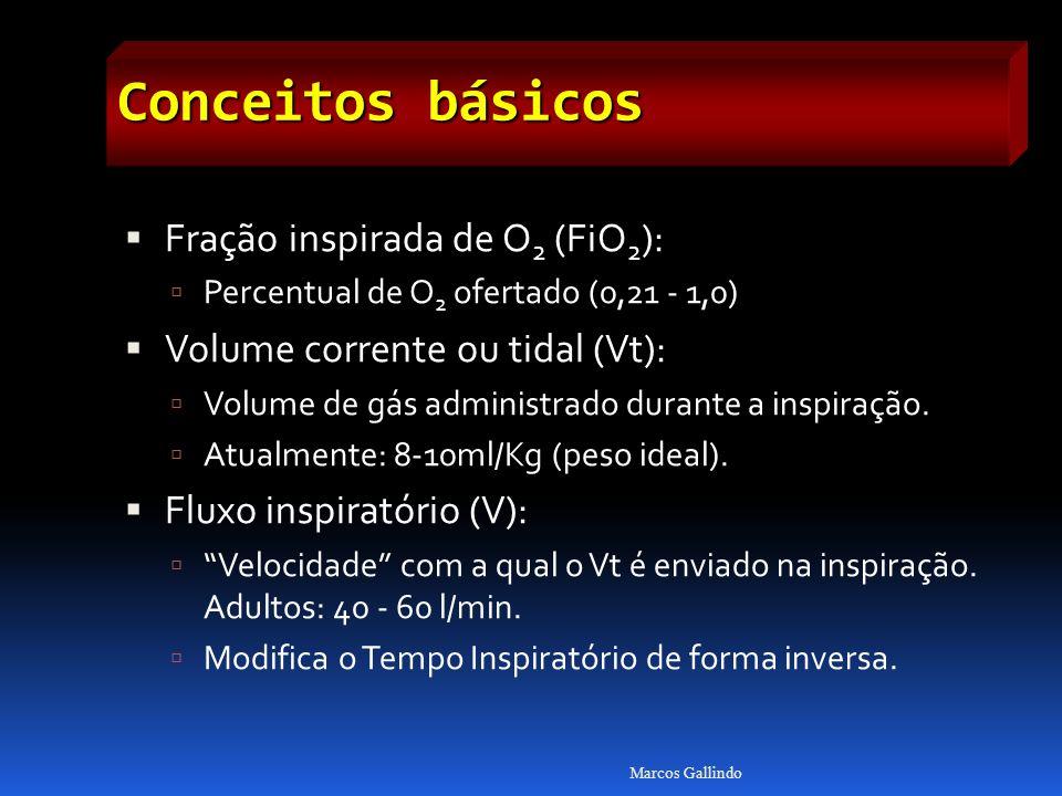 Conceitos básicos Fração inspirada de O2 (FiO2):