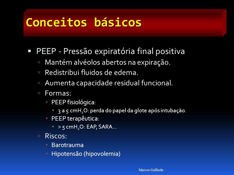 Conceitos básicos PEEP - Pressão expiratória final positiva