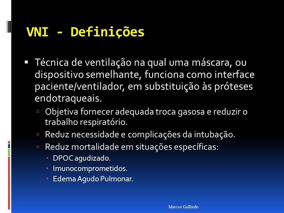 VNI - Definições