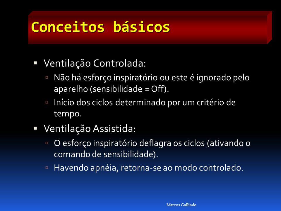 Conceitos básicos Ventilação Controlada: Ventilação Assistida: