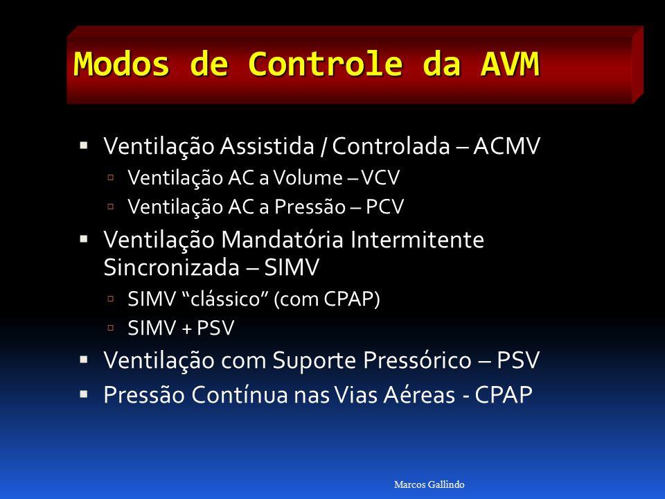 Modos de Controle da AVM