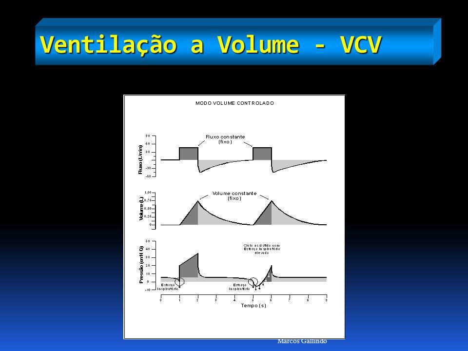 Ventilação a Volume - VCV