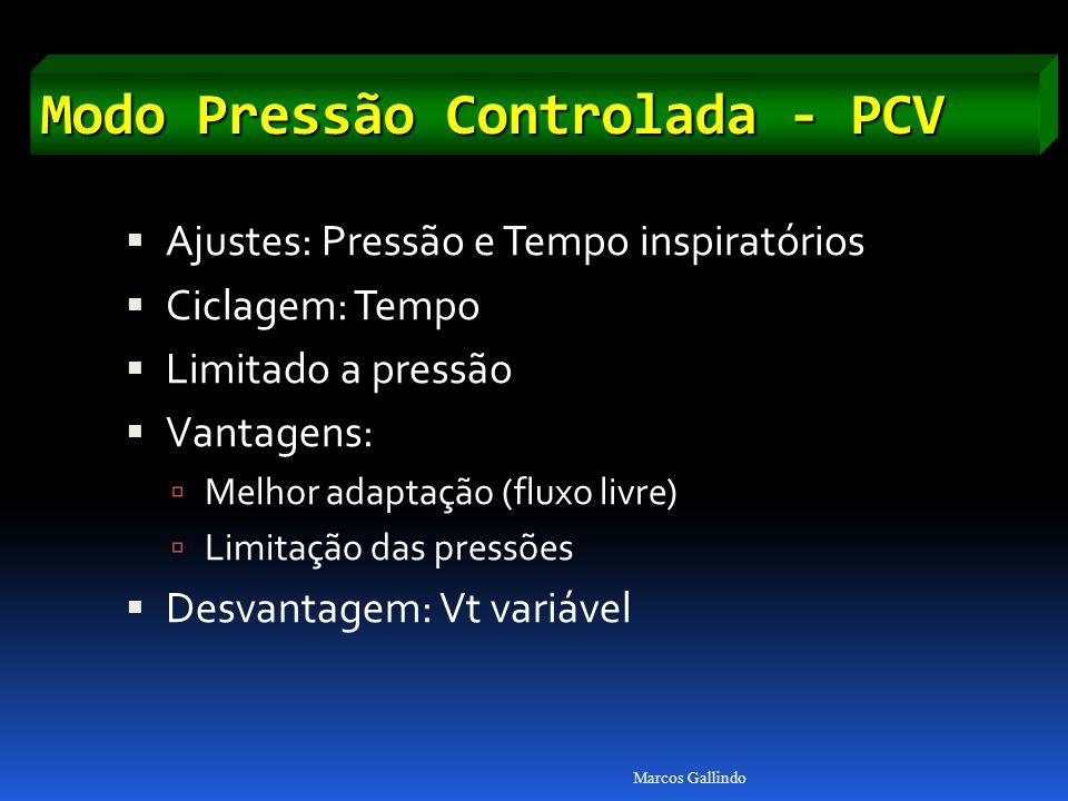 Modo Pressão Controlada - PCV