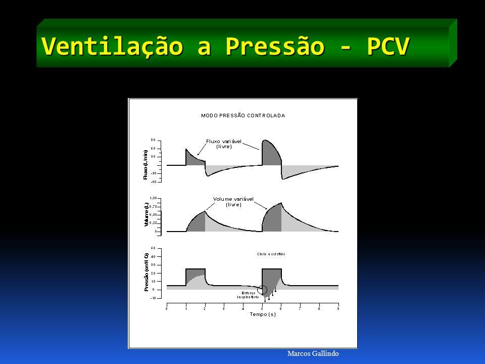 Ventilação a Pressão - PCV