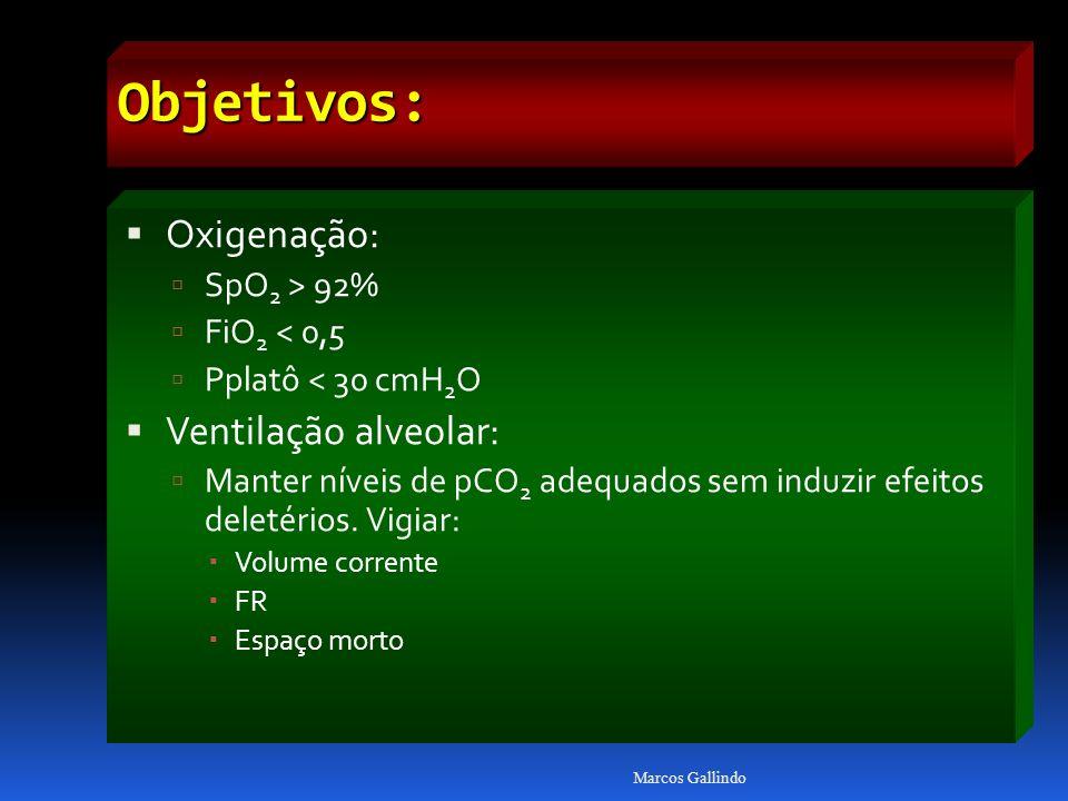 Objetivos: Oxigenação: Ventilação alveolar: SpO2 > 92%