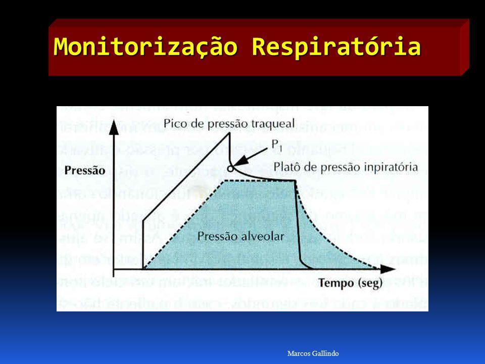 Monitorização Respiratória