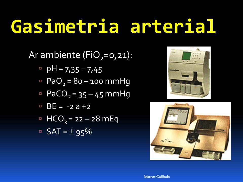 Gasimetria arterial Ar ambiente (FiO2=0,21): pH = 7,35 – 7,45