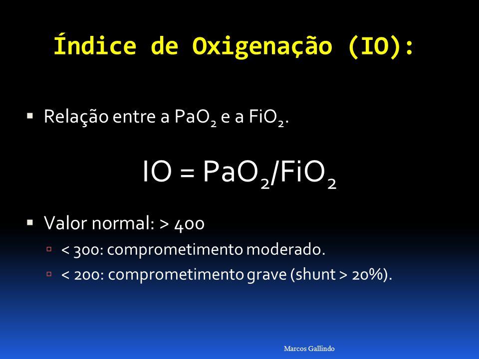 Índice de Oxigenação (IO):