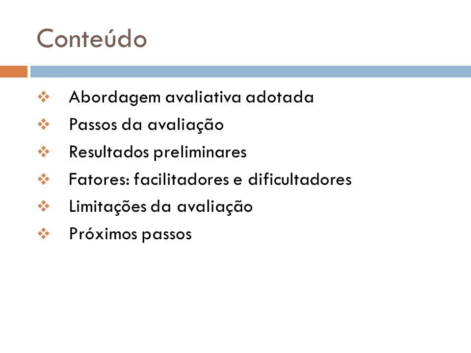 Conteúdo Abordagem avaliativa adotada Passos da avaliação