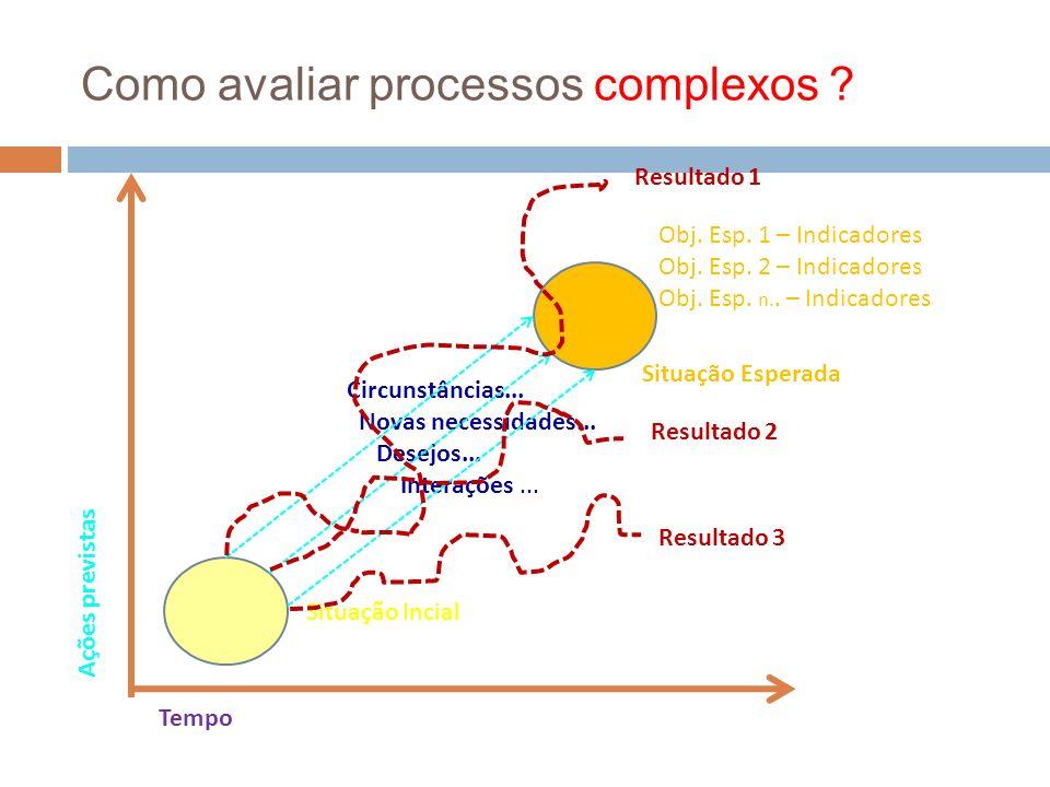 Como avaliar processos complexos