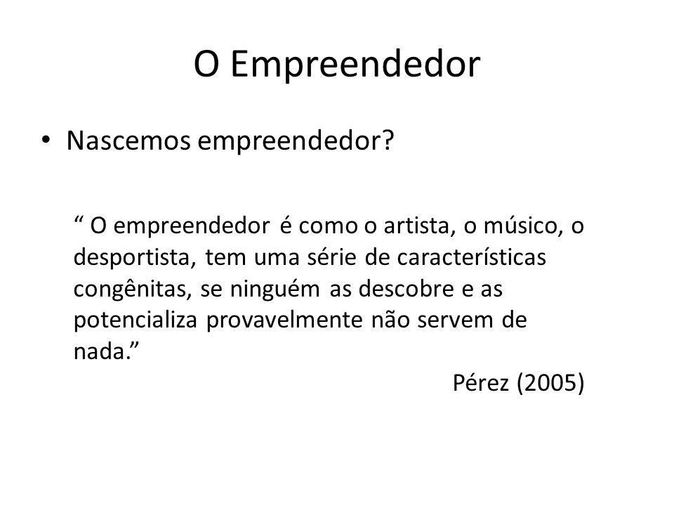 O Empreendedor Nascemos empreendedor