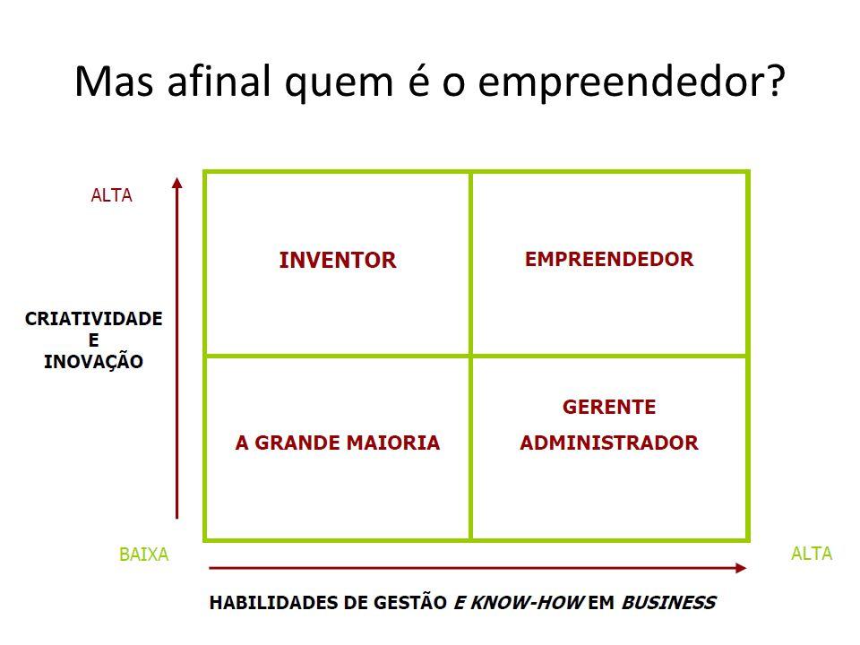 Mas afinal quem é o empreendedor