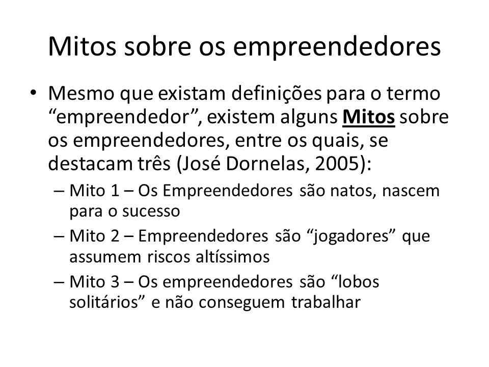 Mitos sobre os empreendedores