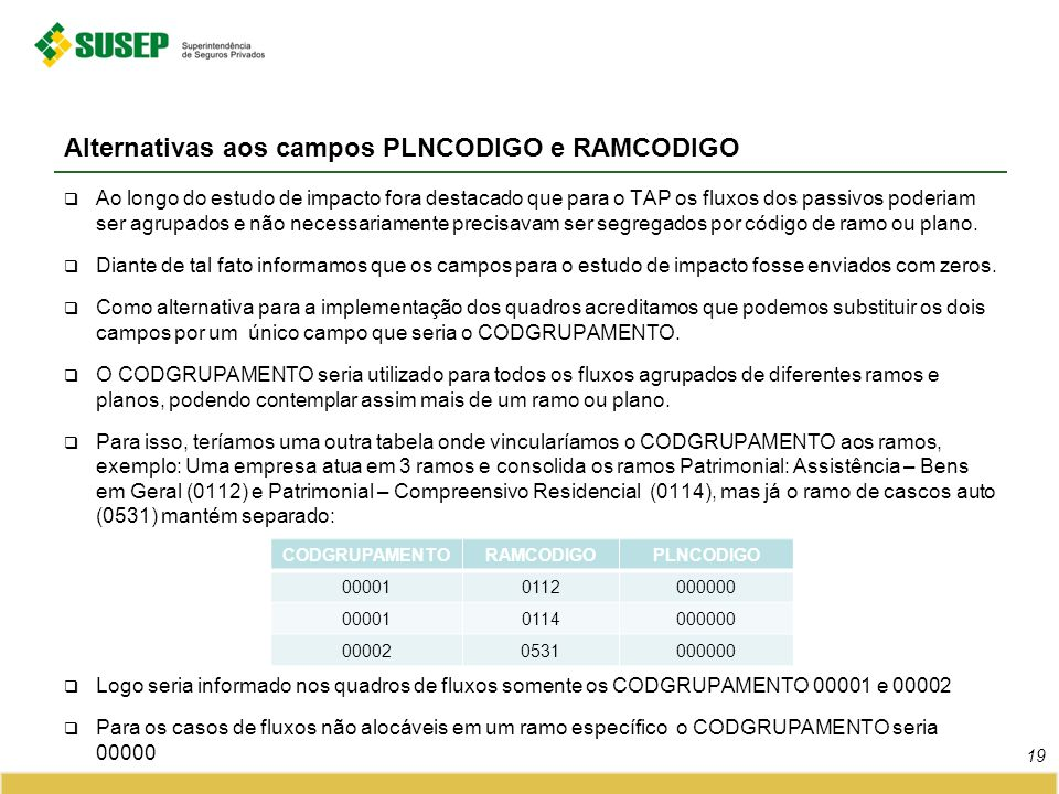 Alternativas aos campos PLNCODIGO e RAMCODIGO