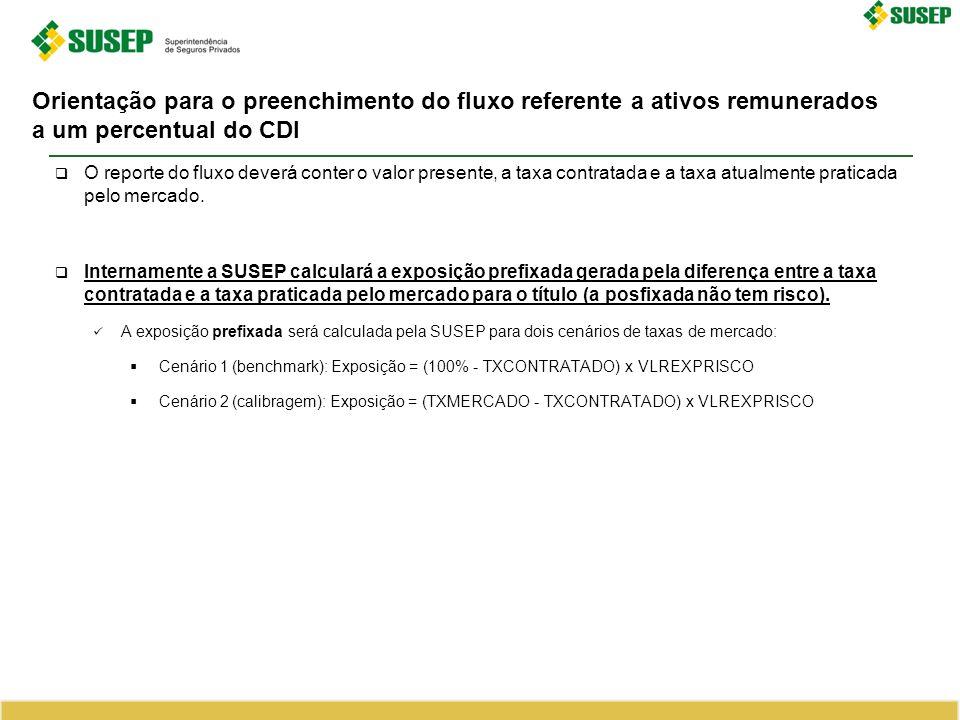 Orientação para o preenchimento do fluxo referente a ativos remunerados a um percentual do CDI