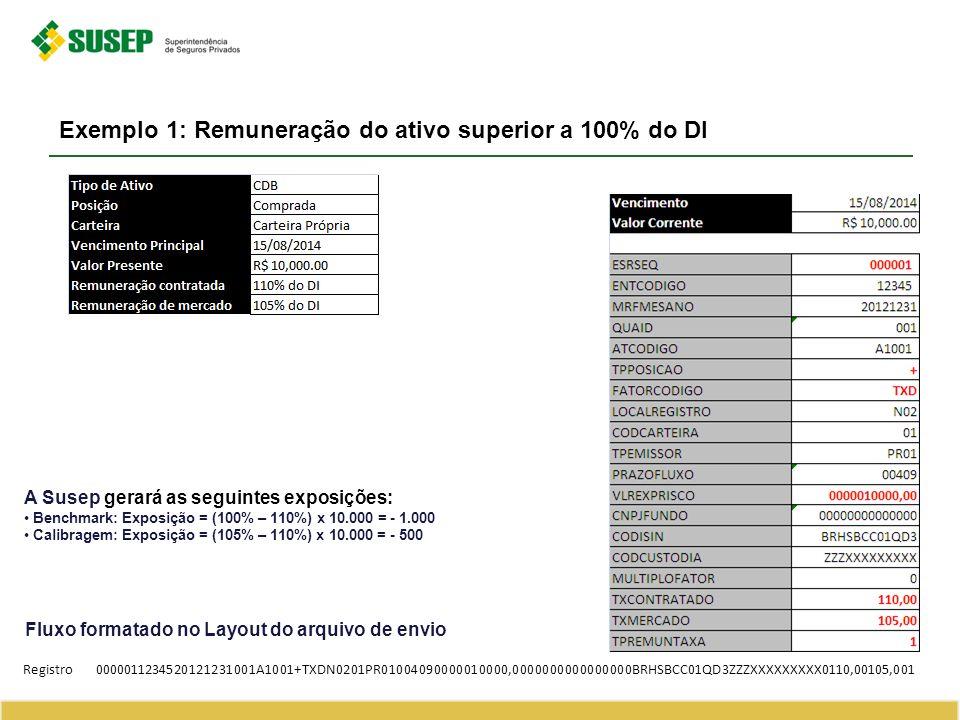 Exemplo 1: Remuneração do ativo superior a 100% do DI