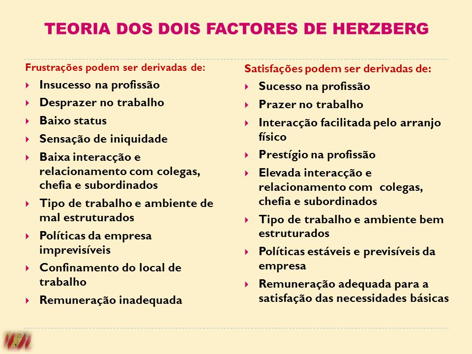 TEORIA DOS DOIS FACTORES DE HERZBERG