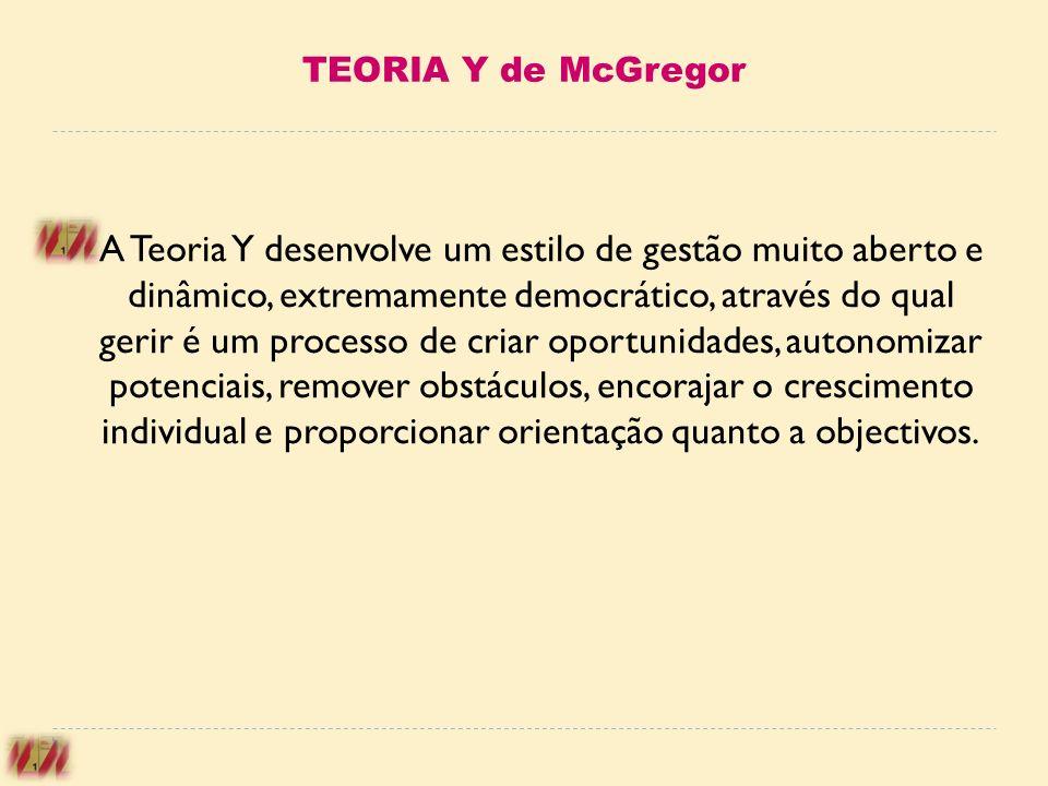 TEORIA Y de McGregor