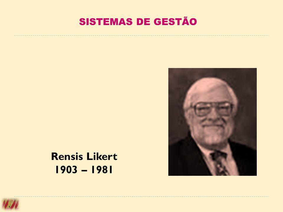 SISTEMAS DE GESTÃO Rensis Likert 1903 – 1981