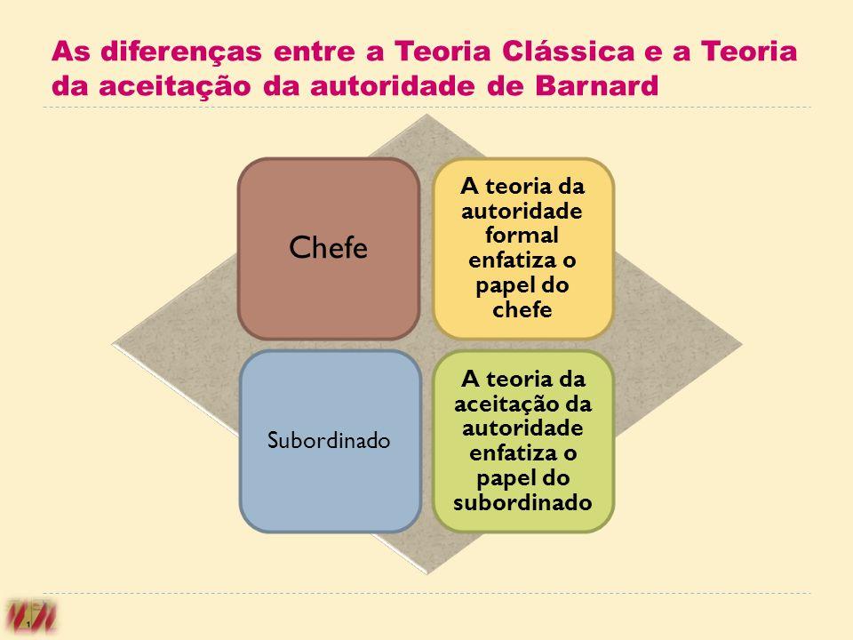 As diferenças entre a Teoria Clássica e a Teoria da aceitação da autoridade de Barnard