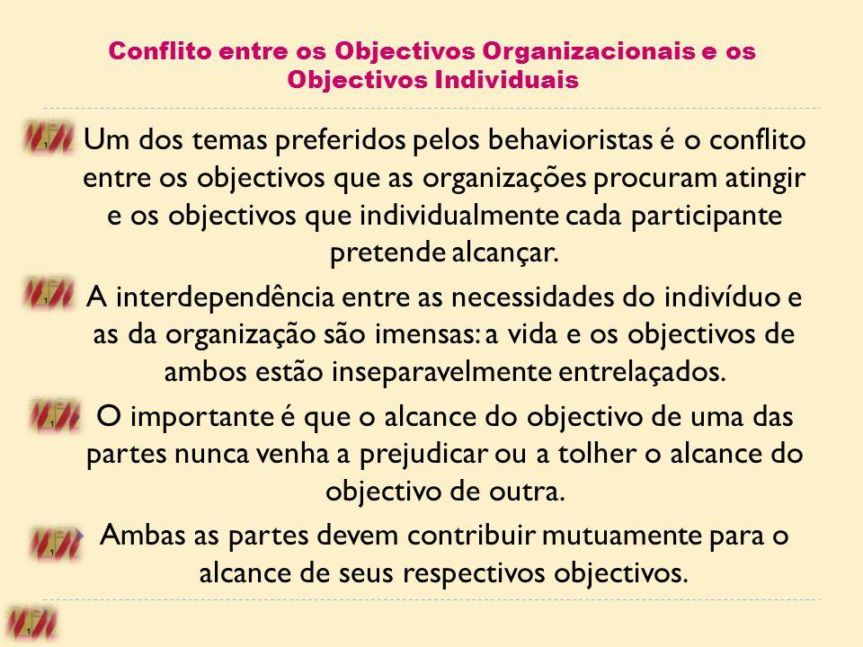 Conflito entre os Objectivos Organizacionais e os Objectivos Individuais