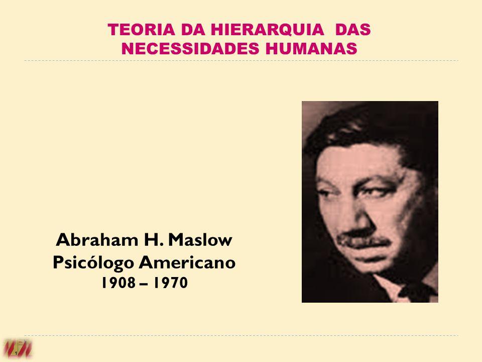 TEORIA DA HIERARQUIA DAS NECESSIDADES HUMANAS