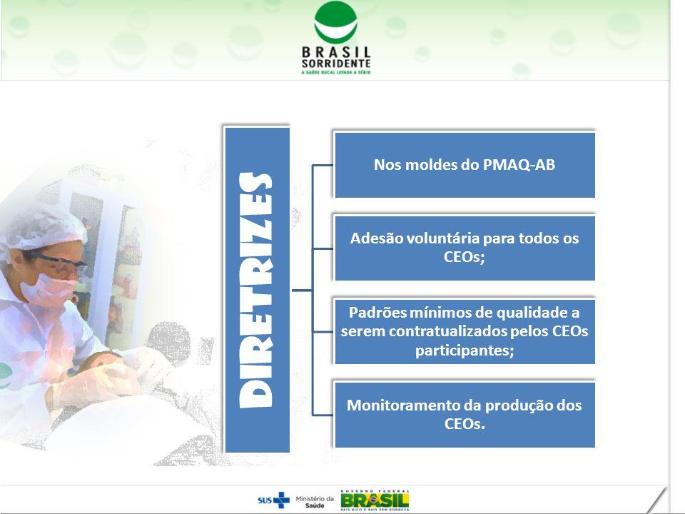 Diretrizes Nos moldes do PMAQ-AB Adesão voluntária para todos os CEOs;