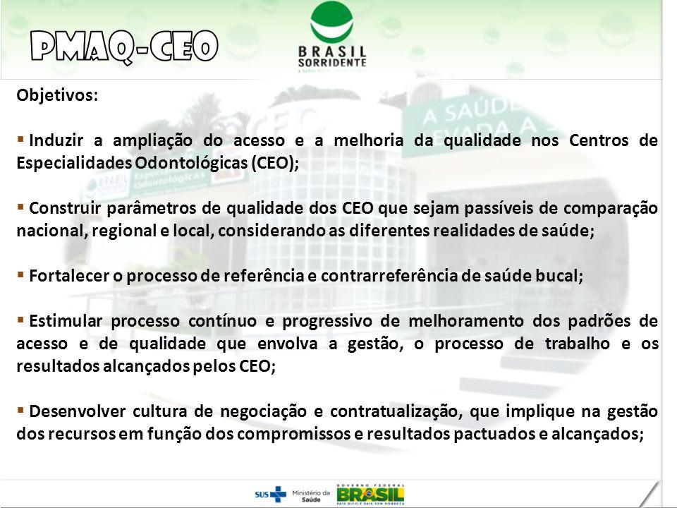 PMAQ-CEO Objetivos: Induzir a ampliação do acesso e a melhoria da qualidade nos Centros de Especialidades Odontológicas (CEO);