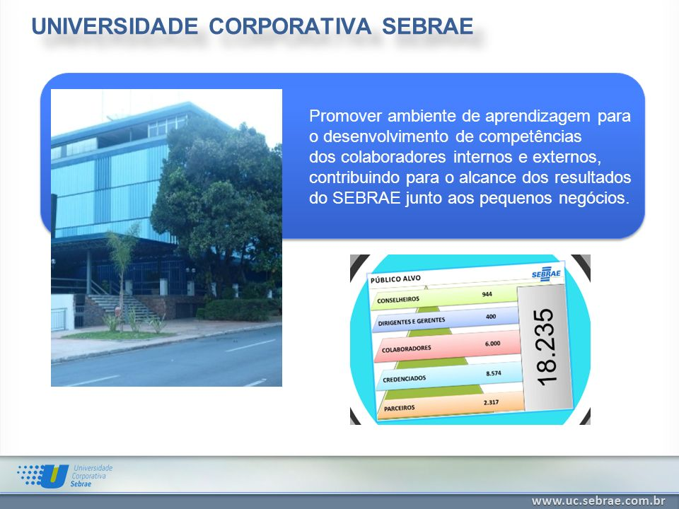 UNIVERSIDADE CORPORATIVA SEBRAE