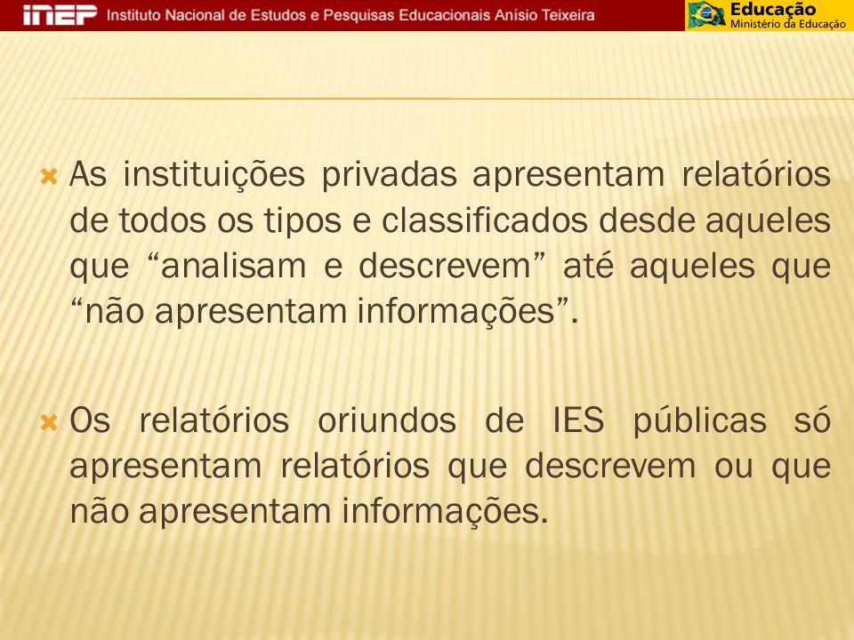 As instituições privadas apresentam relatórios de todos os tipos e classificados desde aqueles que analisam e descrevem até aqueles que não apresentam informações .
