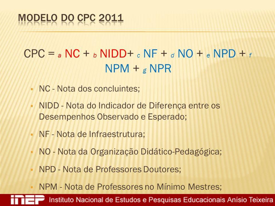 CPC = a NC + b NIDD+ c NF + d NO + e NPD + f NPM + g NPR