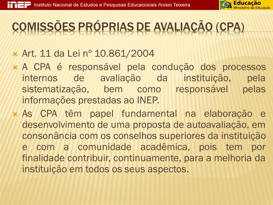 Comissões Próprias de Avaliação (CPA)