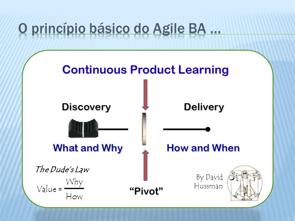 O princípio básico do Agile BA ...