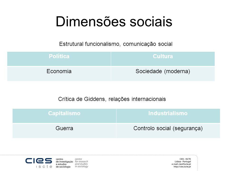 Dimensões sociais Estrutural funcionalismo, comunicação social