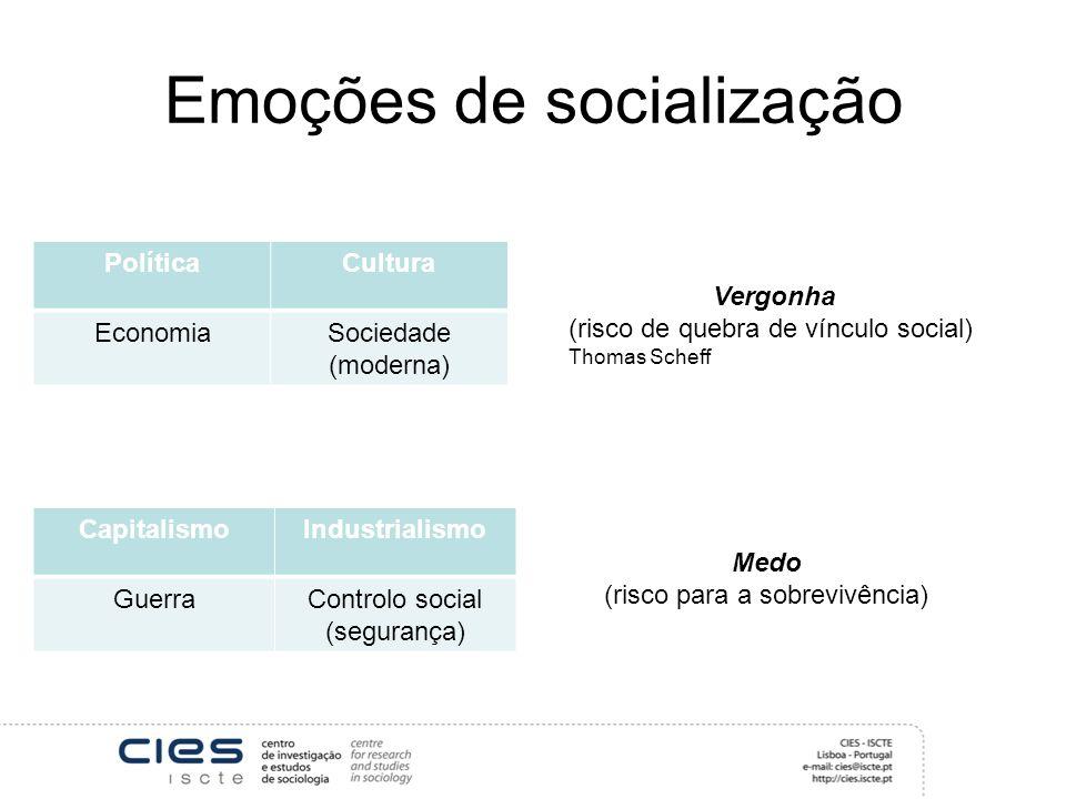 Emoções de socialização