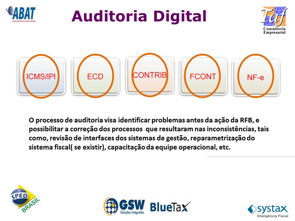 Auditoria Digital